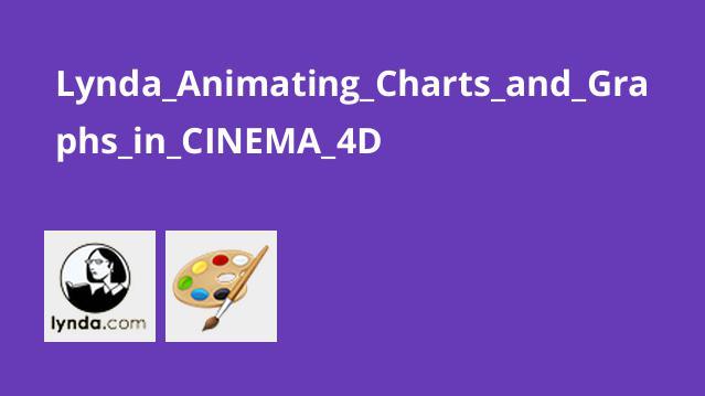 رسم گراف و نمودار متحرک در CINEMA 4D