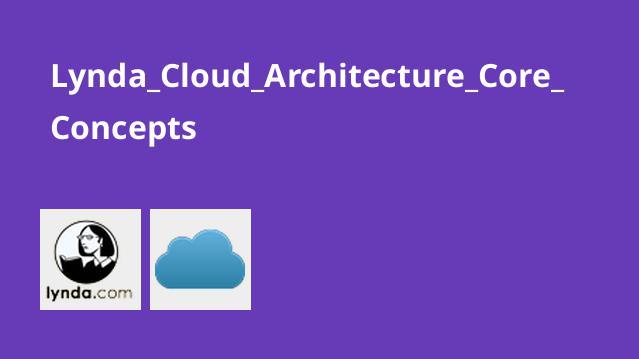 آشنایی با Core در معماری ابری