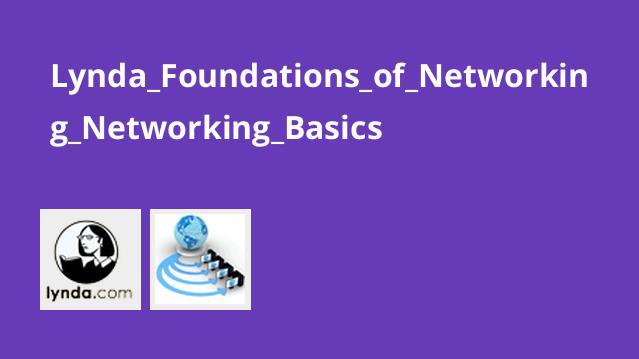 مبانی شبکه Networking Basics