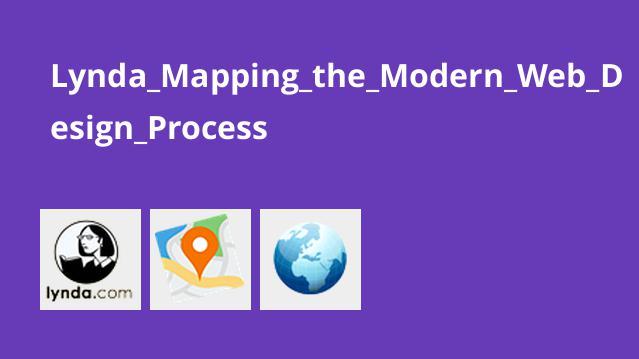 Lynda_Mapping_the_Modern_Web_Design_Process