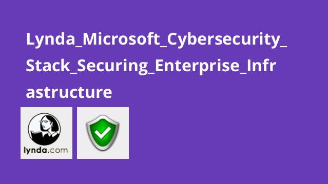 آموزش ایمن سازیزیرساخت های سازمانی باMicrosoft Cybersecurity Stack