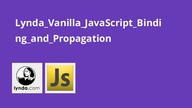 آموزش مدیریتBinding و Propagation در ساخت بازی باJavaScript
