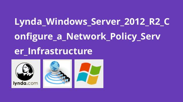 کانفیگ Policy Server در Windows Server 2012 R2