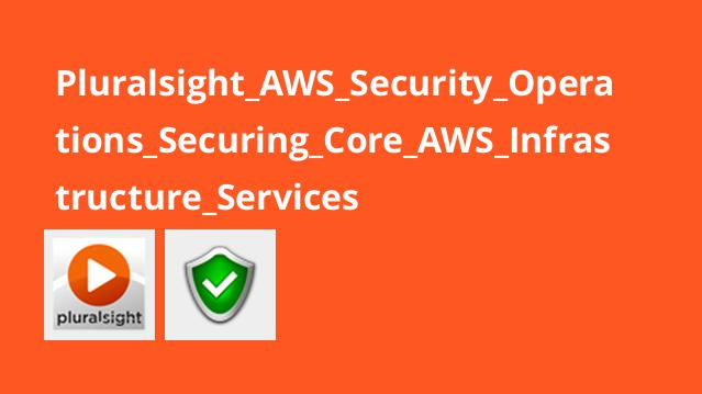 Pluralsight_AWS_Security_Operations_Securing_Core_AWS_Infrastructure_Services