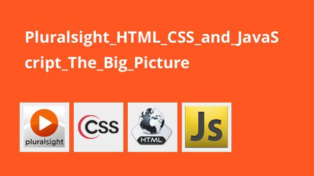 آموزشHTML،CSS و جاوااسکریپت برای طراحی وب