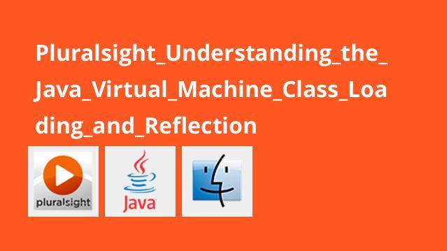 آشنایی با ماشین مجازی جاوا – Class Loading و Reflection