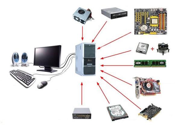 معرفی سخت افزار