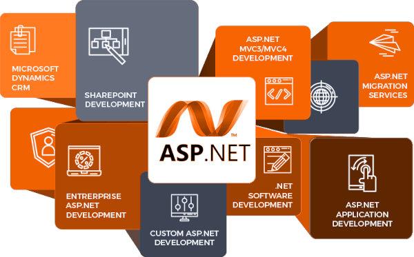 آموزش جامع ASP.NET